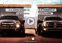 F350 vs ram 3500! Hard Work and Top Performance!