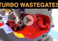 How Turbocharger Wastegates Work – Internal Vs External!