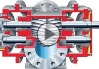 What Is a Rotary Gear Pump And How Does It Works?