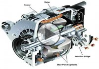 What Is an Alternator And How does an Alternator Works?