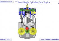 T-head Single Cylinder Otto Engine – How It Works!