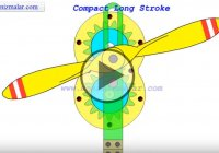 How Compact Long Stroke Mechanism Works!