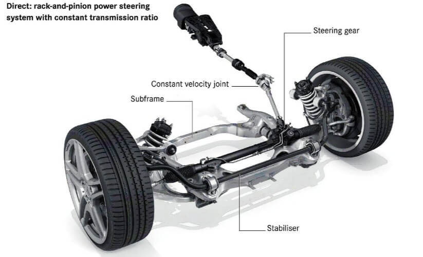 Power Steering
