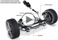 Car Engineering – How Does Power Steering Work?
