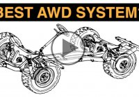 Have You Ever Wondered, What Is The Best AWD System?