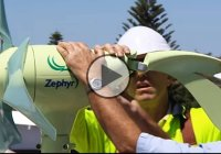 Residential wind turbine – The easy, free and safe path to renewable energy