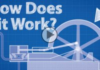 How a steam engine works and the history behind it?!?