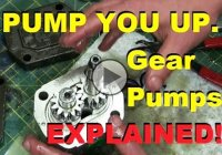 Hydraulic gear pump – How does it create such enormous pressure?