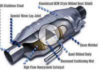 What Is A Catalytic Converter And Why Does Your Vehicle Need One?