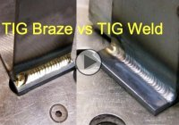 Tig Brazing vs Tig Welding – What's the better option?